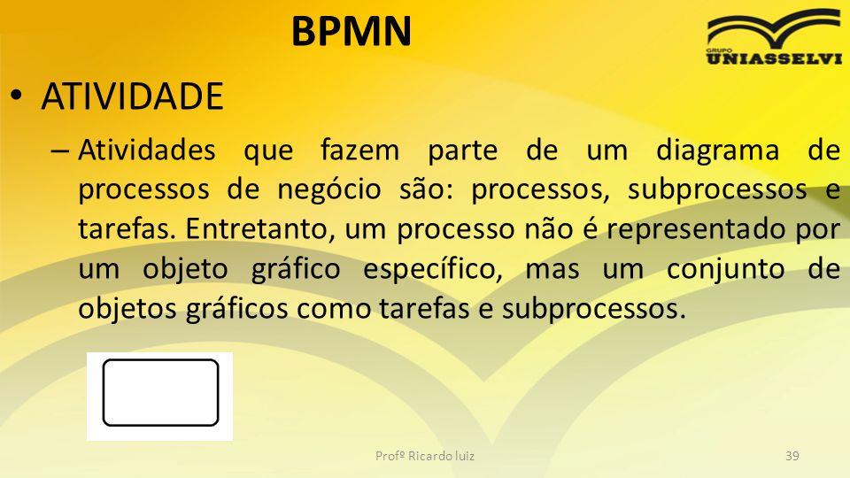 BPMN ATIVIDADE.