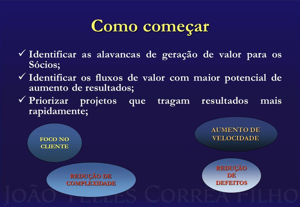 REDUÇÃO DE COMPLEXIDADE