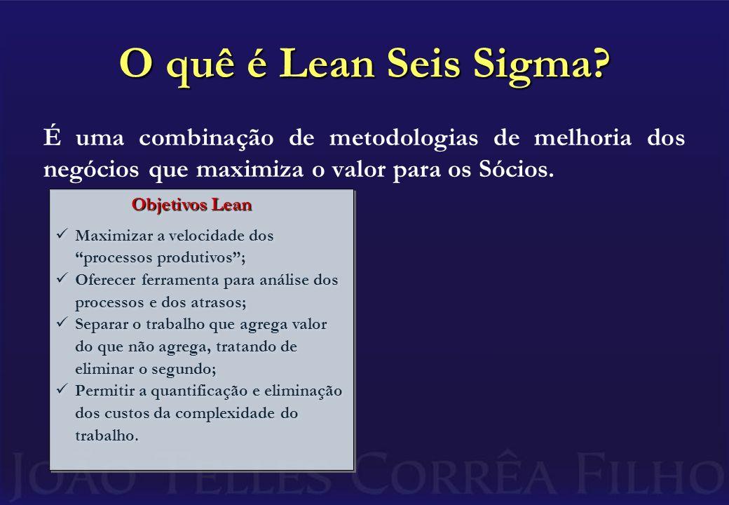 O quê é Lean Seis Sigma É uma combinação de metodologias de melhoria dos negócios que maximiza o valor para os Sócios.