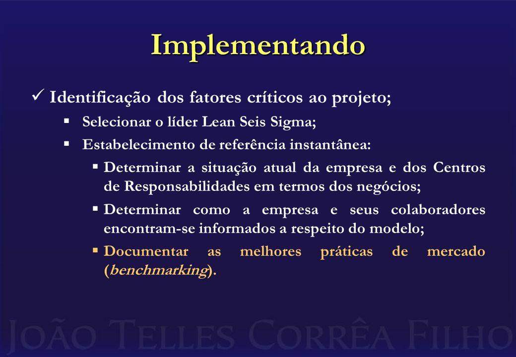 Implementando Identificação dos fatores críticos ao projeto;