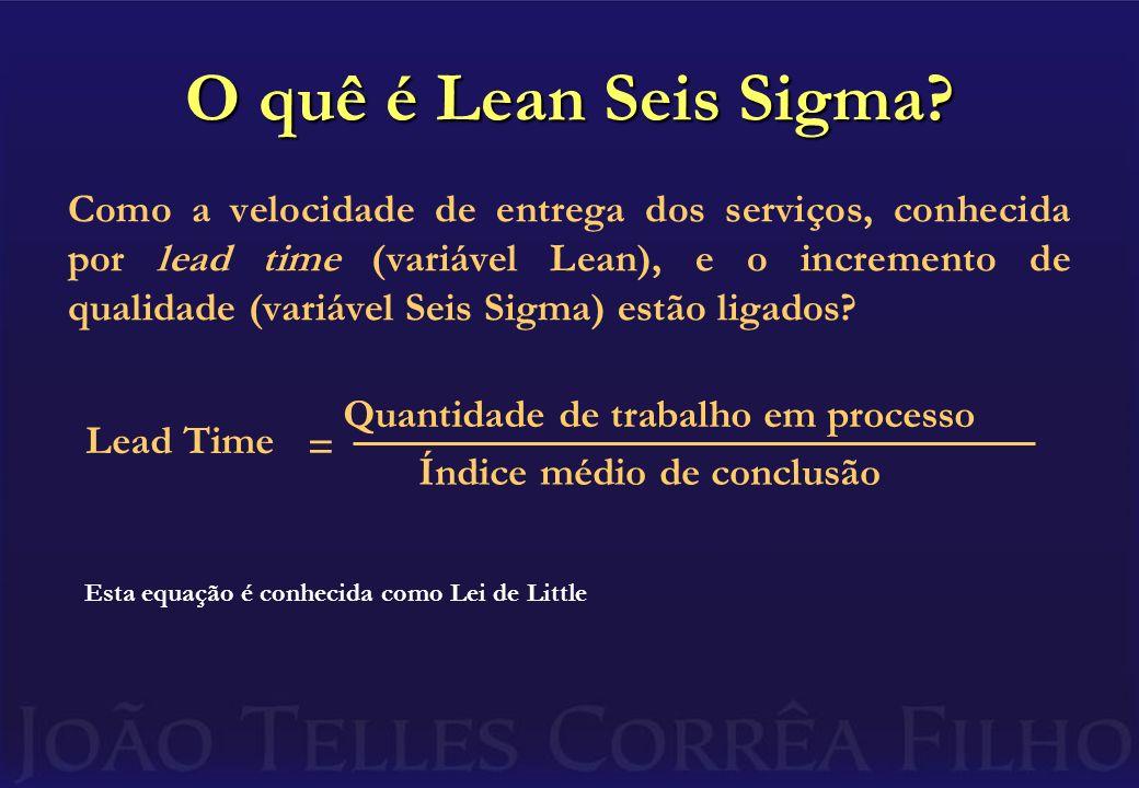 O quê é Lean Seis Sigma