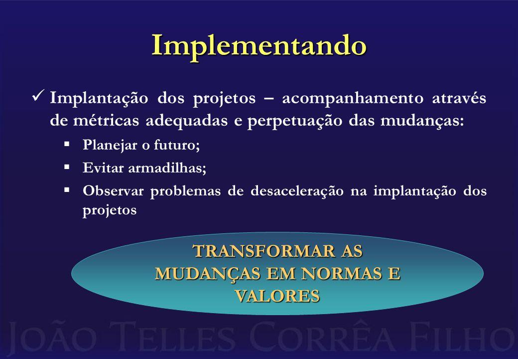 TRANSFORMAR AS MUDANÇAS EM NORMAS E VALORES