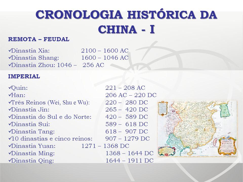 CRONOLOGIA HISTÓRICA DA CHINA - I
