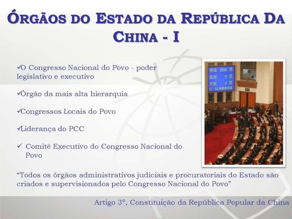 Órgãos do Estado da República Da China - I