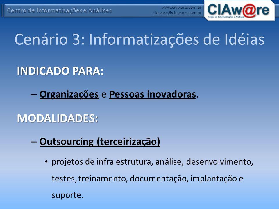 Cenário 3: Informatizações de Idéias