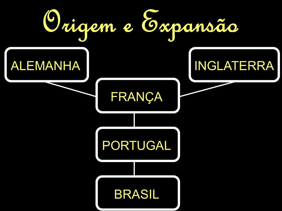 Origem e Expansão ALEMANHA INGLATERRA FRANÇA PORTUGAL BRASIL