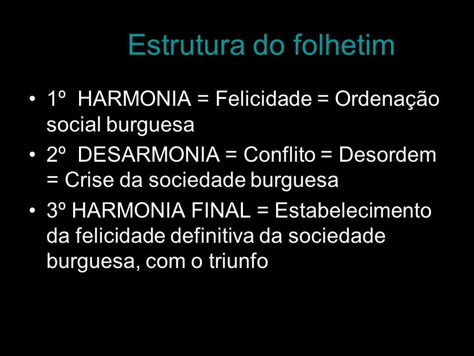 Estrutura do folhetim 1º HARMONIA = Felicidade = Ordenação social burguesa. 2º DESARMONIA = Conflito = Desordem = Crise da sociedade burguesa.