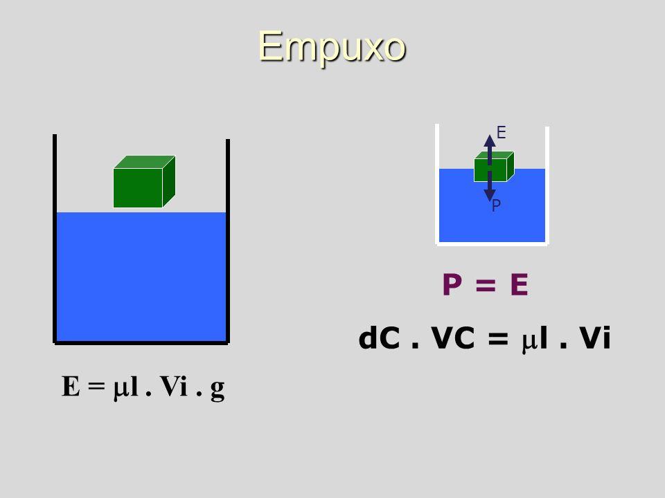 Empuxo P E P = E dC . VC = l . Vi E = l . Vi . g