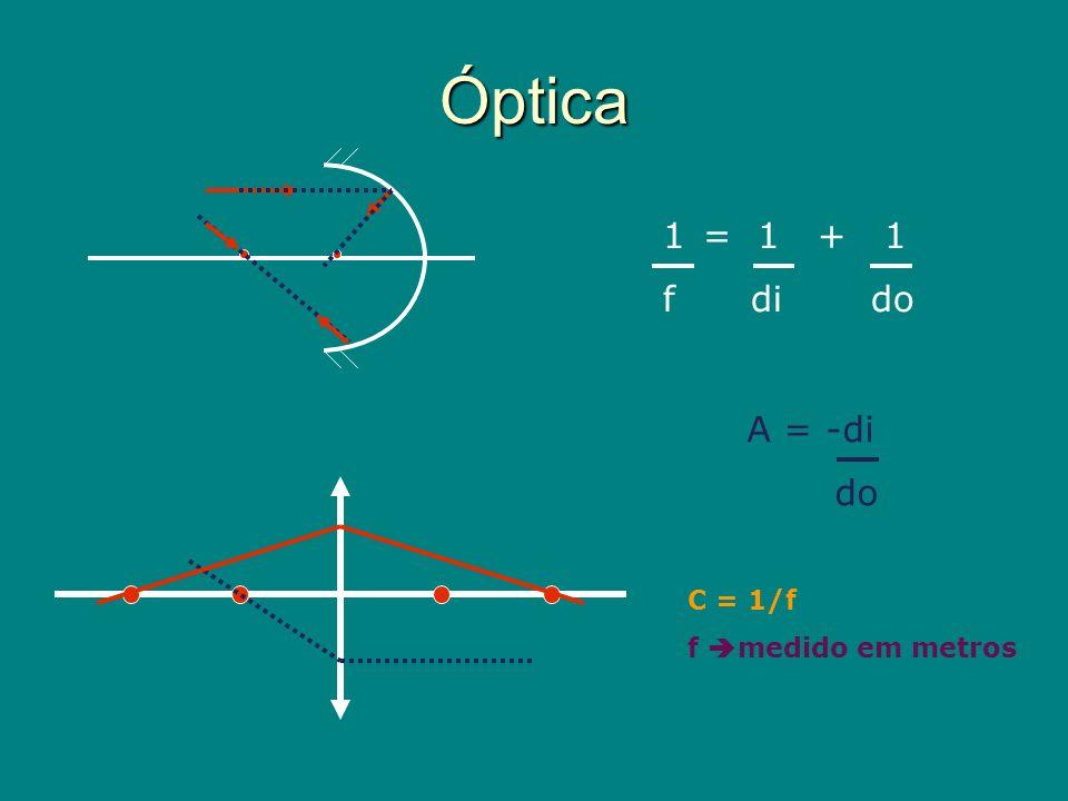 Óptica = 1 + 1 f di do A = -di do C = 1/f f medido em metros