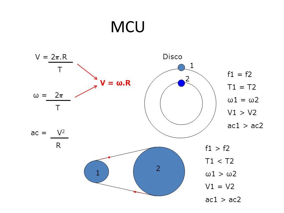 MCU V = 2.R Disco T 1 f1 = f2 2 T1 = T2 V = ω.R ω1 = ω2 V1 > V2