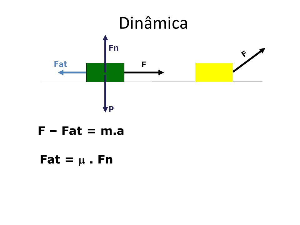Dinâmica P Fn F Fat F F – Fat = m.a Fat =  . Fn