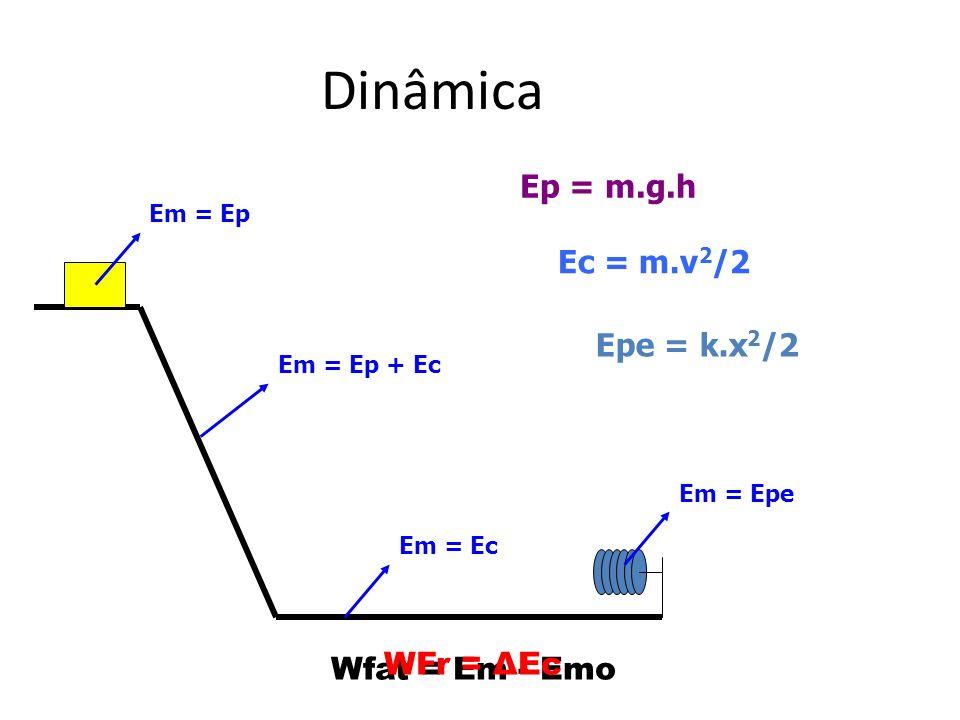 Dinâmica Ep = m.g.h Ec = m.v2/2 Epe = k.x2/2 WFr = ΔEc Wfat = Em - Emo