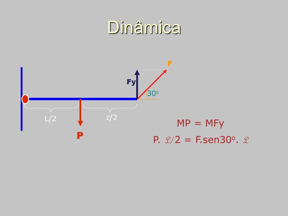 Dinâmica P 30o F Fy L/2 MP = MFy P. L/2 = F.sen30o. L
