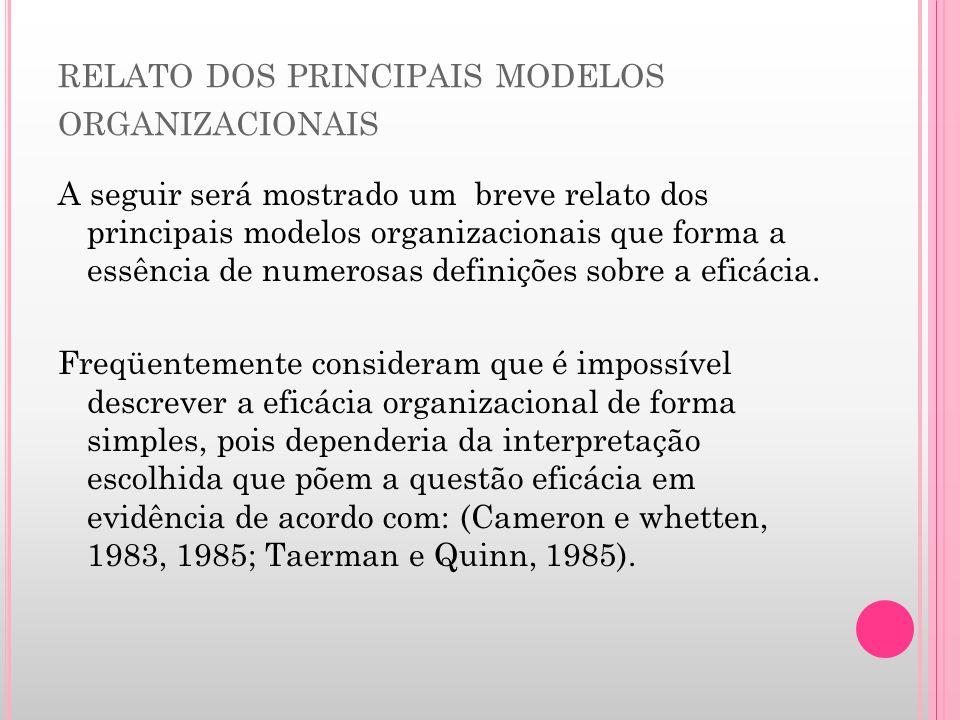 relato dos principais modelos organizacionais