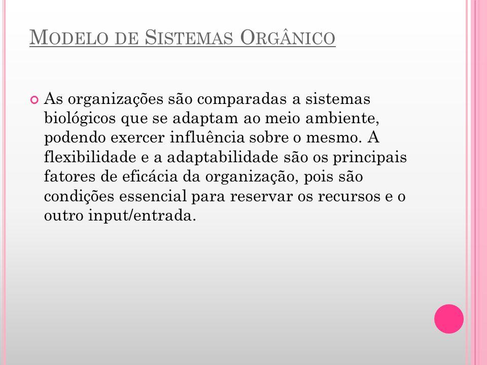 Modelo de Sistemas Orgânico