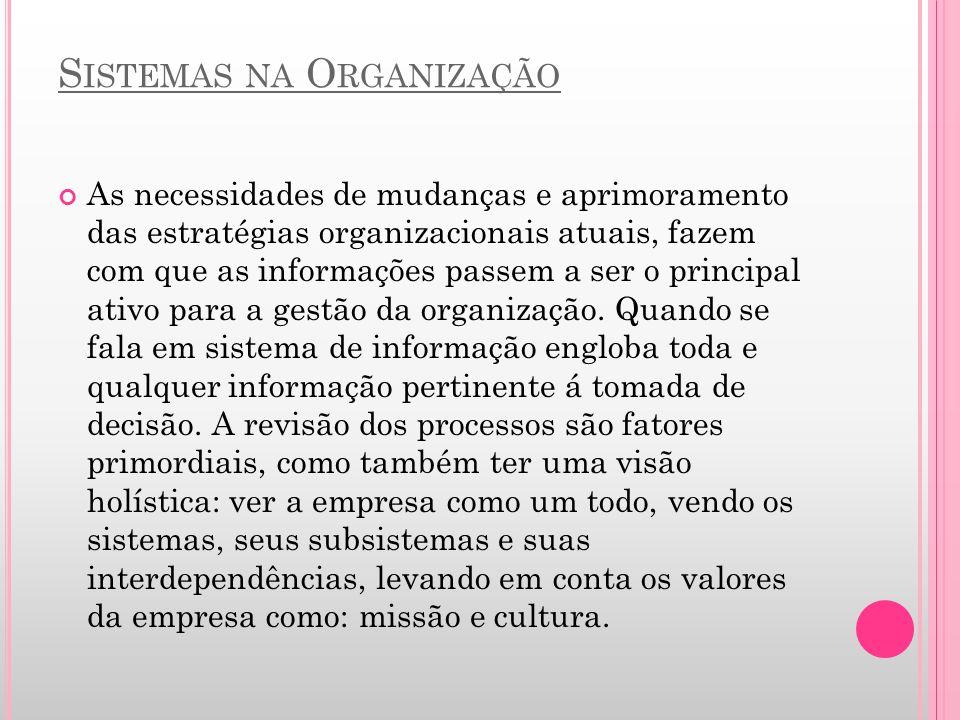 Sistemas na Organização