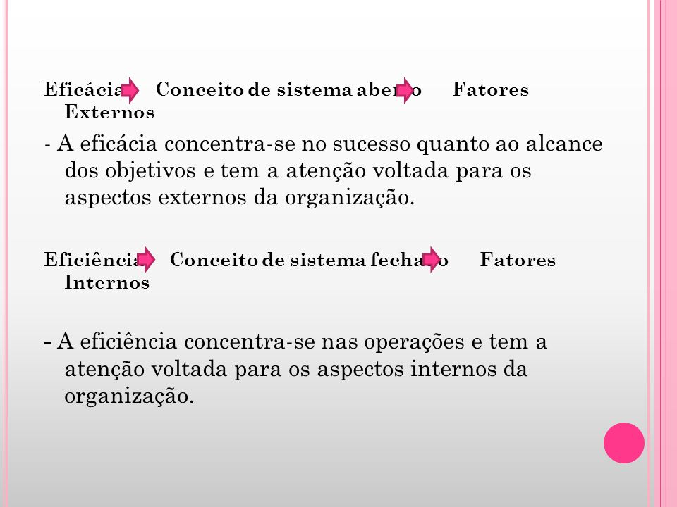 Eficácia Conceito de sistema aberto Fatores Externos