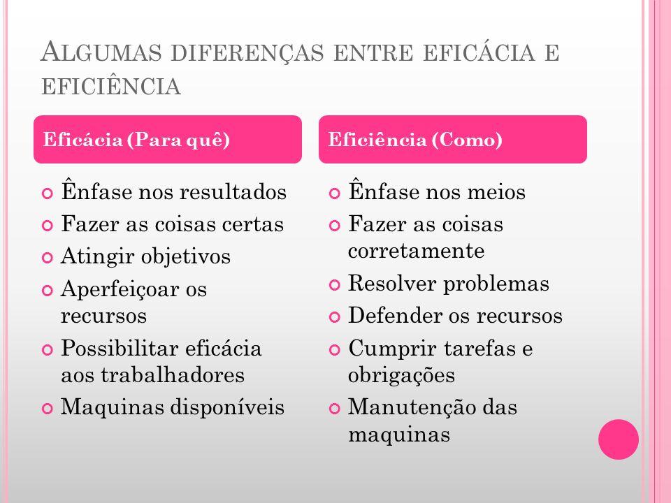 Algumas diferenças entre eficácia e eficiência