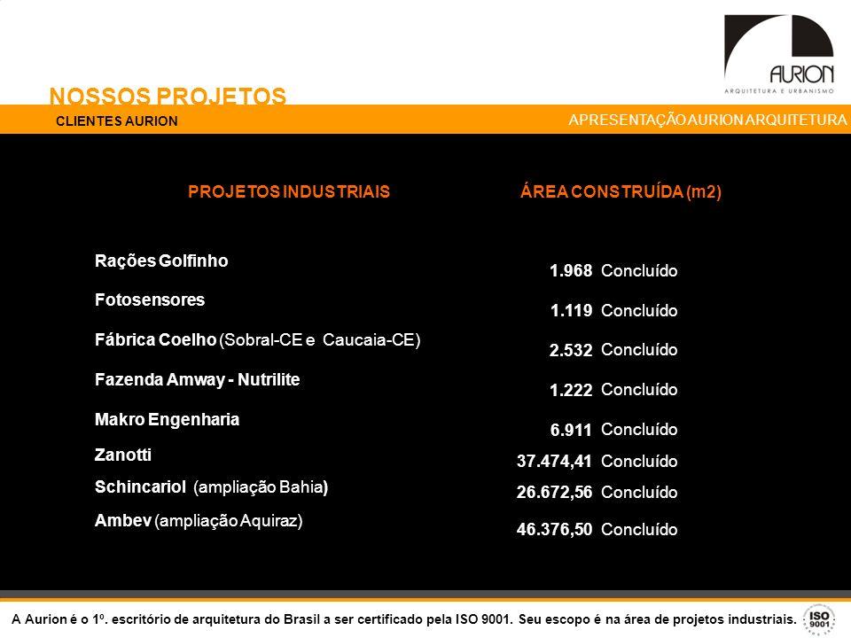 NOSSOS PROJETOS PROJETOS INDUSTRIAIS ÁREA CONSTRUÍDA (m2)