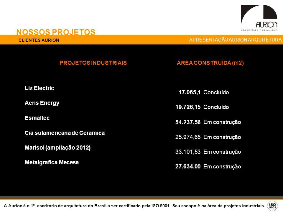 NOSSOS PROJETOS PROJETOS INDUSTRIAIS ÁREA CONSTRUÍDA (m2) Liz Electric