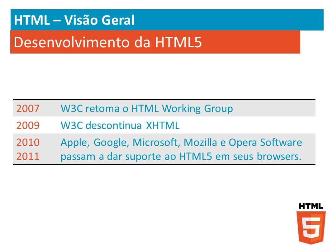 Desenvolvimento da HTML5