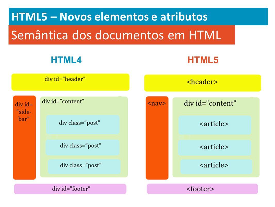 Semântica dos documentos em HTML