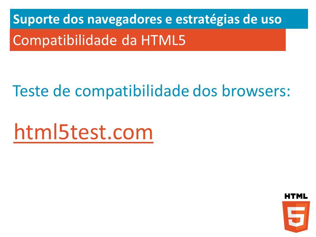 html5test.com Teste de compatibilidade dos browsers: