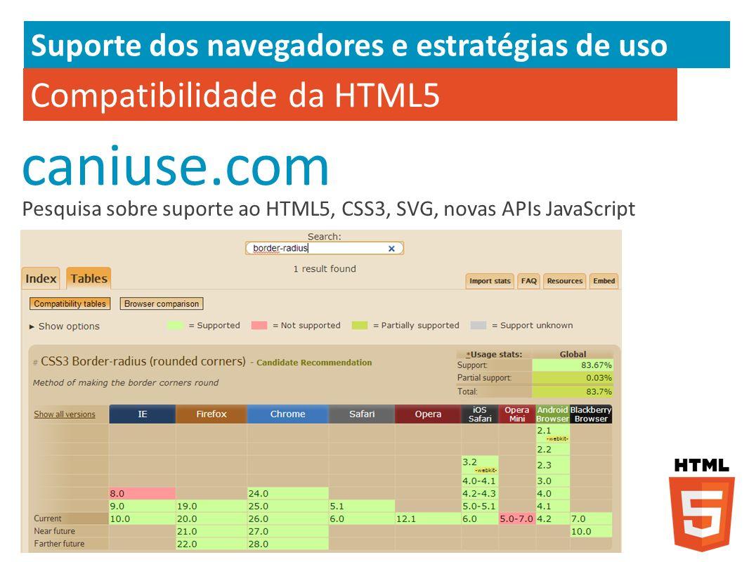 caniuse.com Compatibilidade da HTML5
