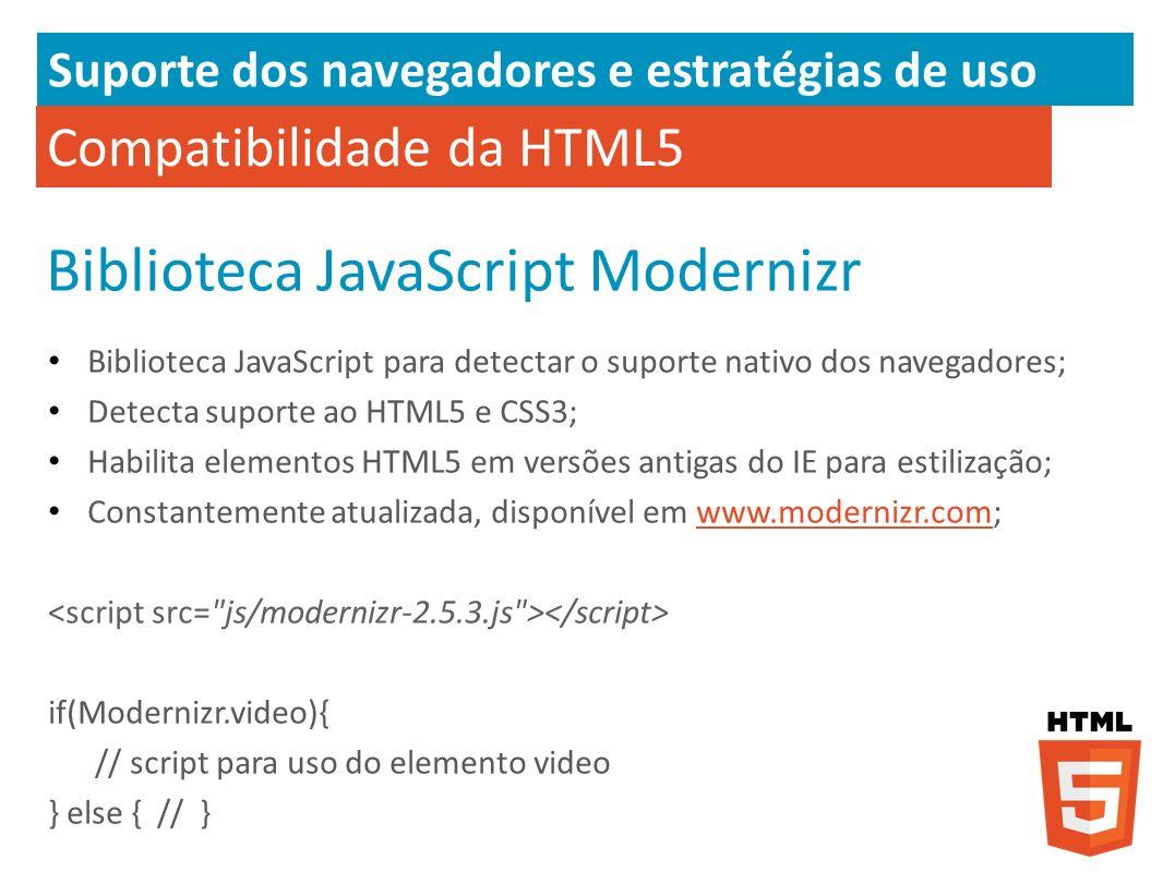 Biblioteca JavaScript Modernizr