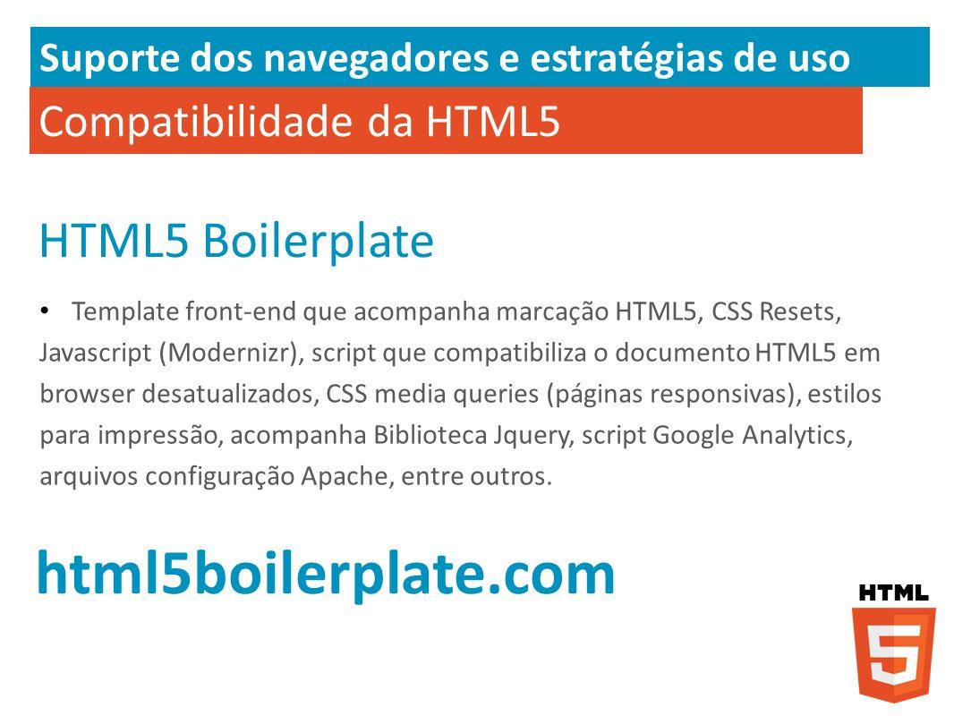 html5boilerplate.com HTML5 Boilerplate Compatibilidade da HTML5