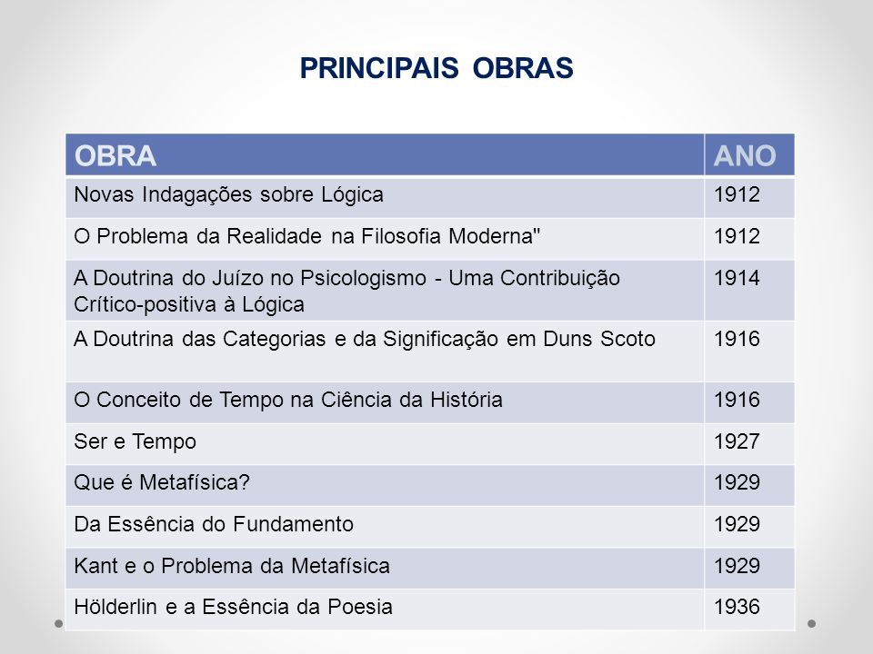 PRINCIPAIS OBRAS OBRA ANO Novas Indagações sobre Lógica 1912