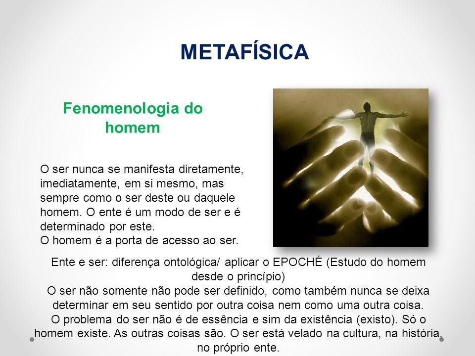Fenomenologia do homem