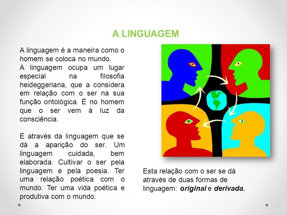 A LINGUAGEM A linguagem é a maneira como o homem se coloca no mundo.