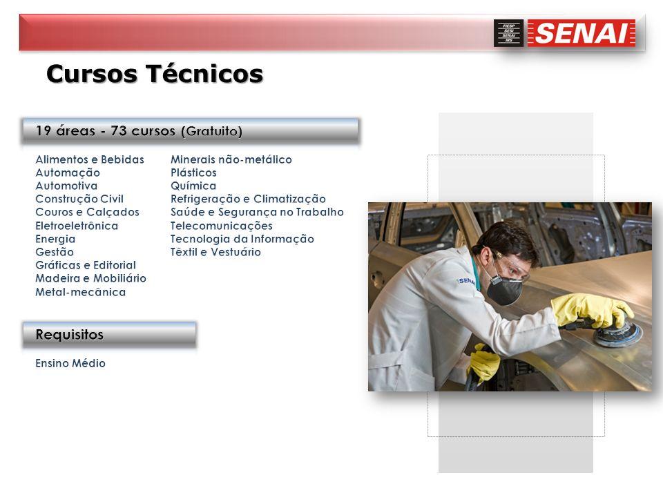 Cursos Técnicos 19 áreas - 73 cursos (Gratuito) Requisitos
