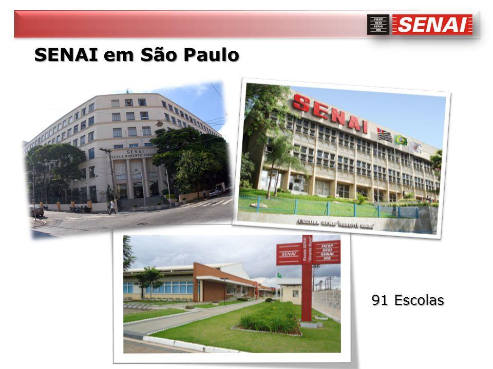 SENAI em São Paulo 91 Escolas