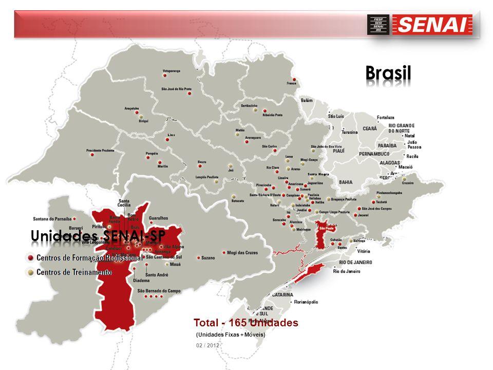 Brasil Unidades SENAI-SP Total - 165 Unidades
