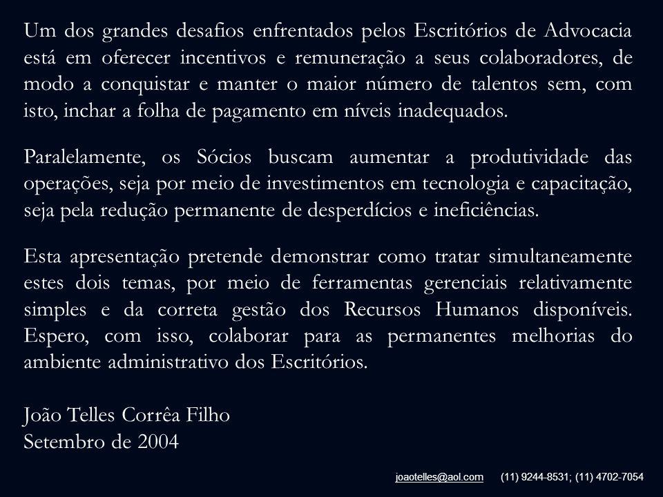João Telles Corrêa Filho Setembro de 2004