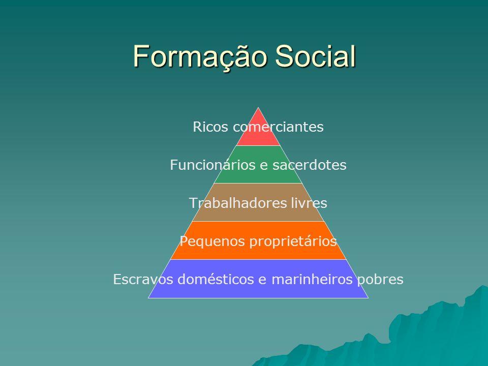 Formação Social