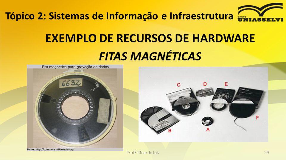 Tópico 2: Sistemas de Informação e Infraestrutura