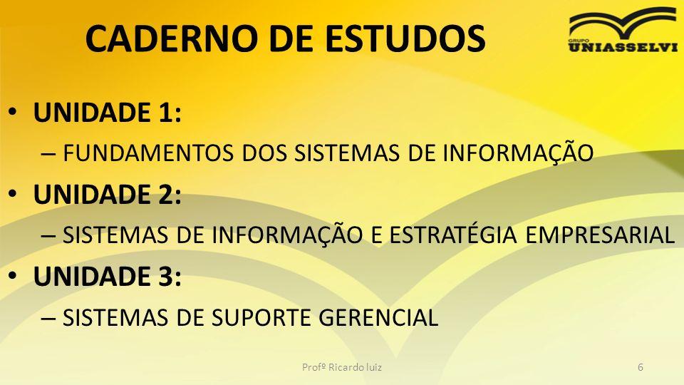 CADERNO DE ESTUDOS UNIDADE 1: UNIDADE 2: UNIDADE 3:
