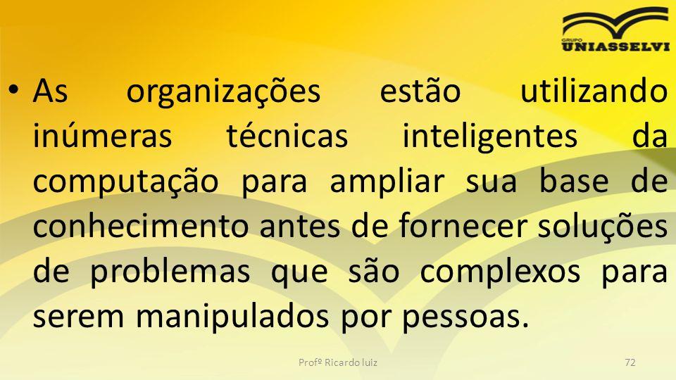 As organizações estão utilizando inúmeras técnicas inteligentes da computação para ampliar sua base de conhecimento antes de fornecer soluções de problemas que são complexos para serem manipulados por pessoas.