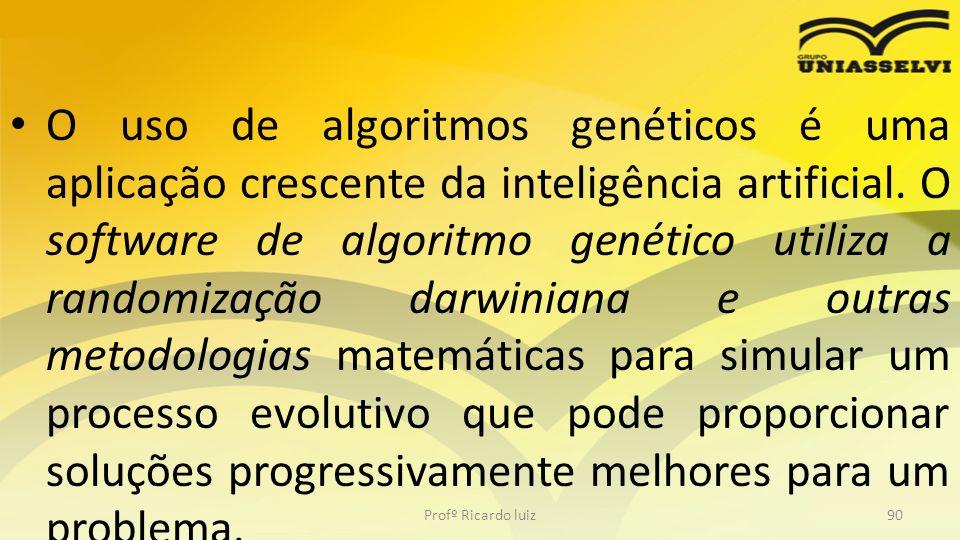 O uso de algoritmos genéticos é uma aplicação crescente da inteligência artificial. O software de algoritmo genético utiliza a randomização darwiniana e outras metodologias matemáticas para simular um processo evolutivo que pode proporcionar soluções progressivamente melhores para um problema.