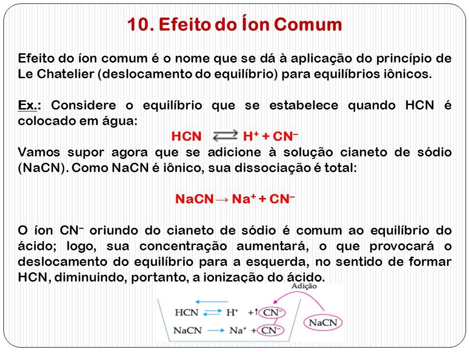 10. Efeito do Íon Comum