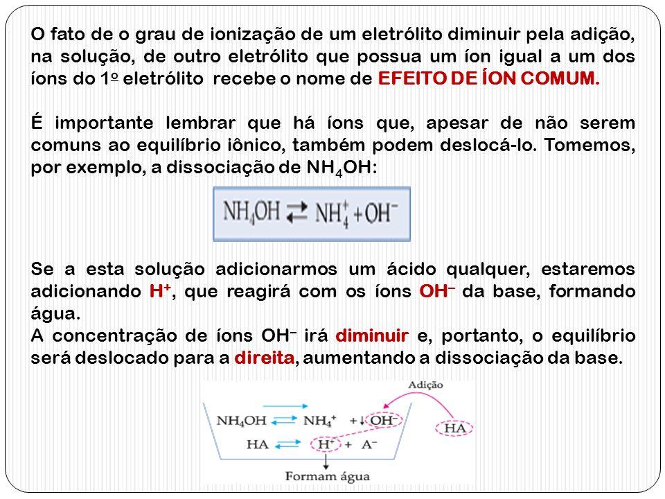 O fato de o grau de ionização de um eletrólito diminuir pela adição, na solução, de outro eletrólito que possua um íon igual a um dos íons do 1o eletrólito recebe o nome de EFEITO DE ÍON COMUM.