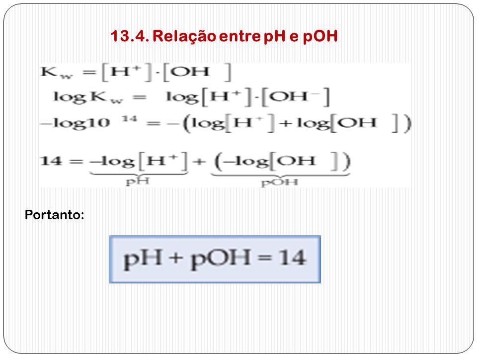 13.4. Relação entre pH e pOH Portanto: