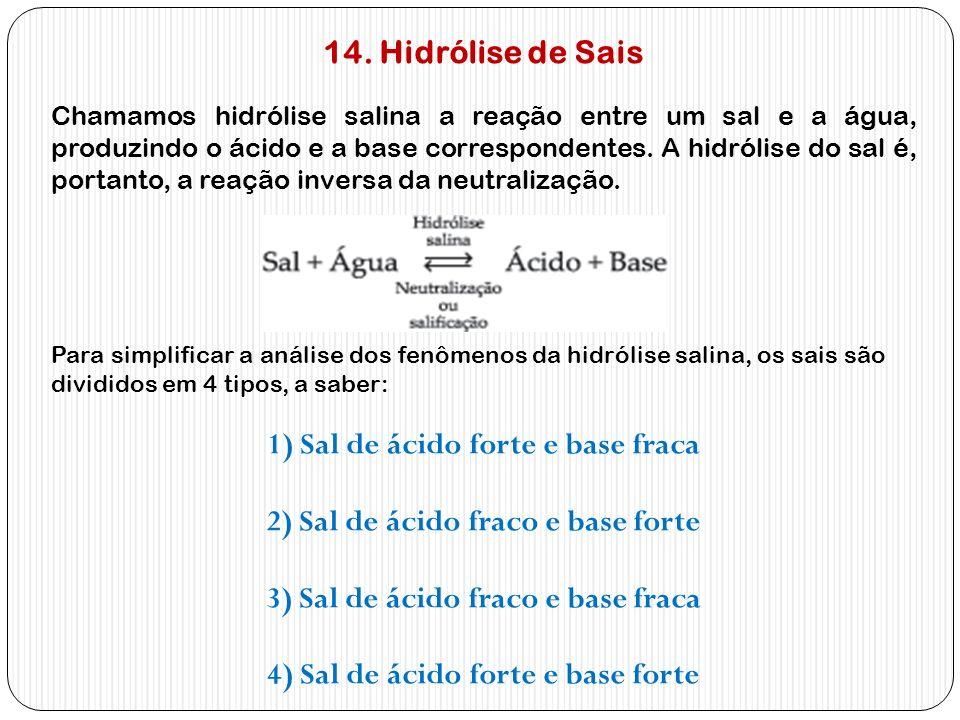 1) Sal de ácido forte e base fraca 2) Sal de ácido fraco e base forte