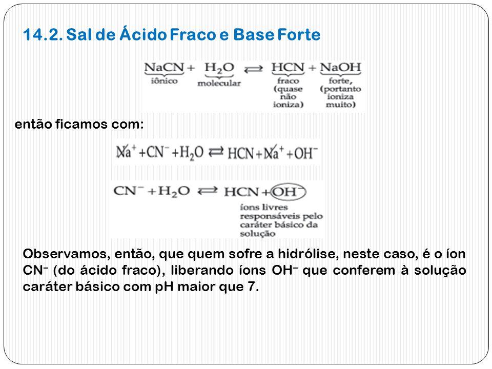 14.2. Sal de Ácido Fraco e Base Forte