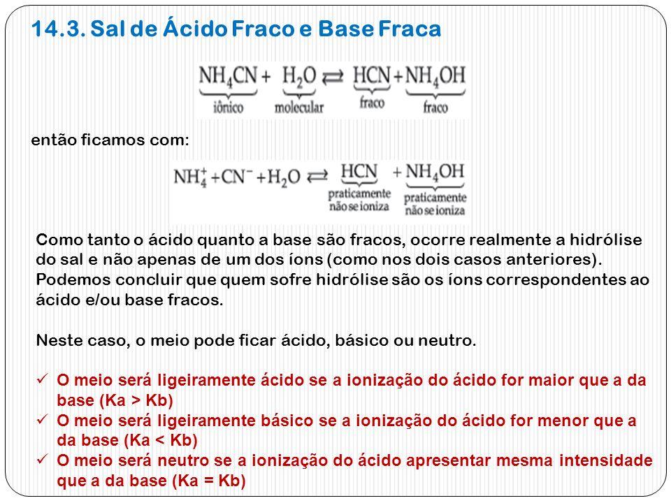 14.3. Sal de Ácido Fraco e Base Fraca