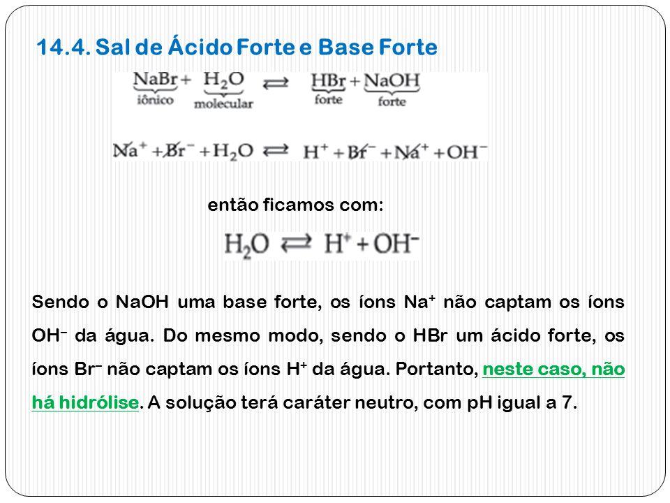 14.4. Sal de Ácido Forte e Base Forte