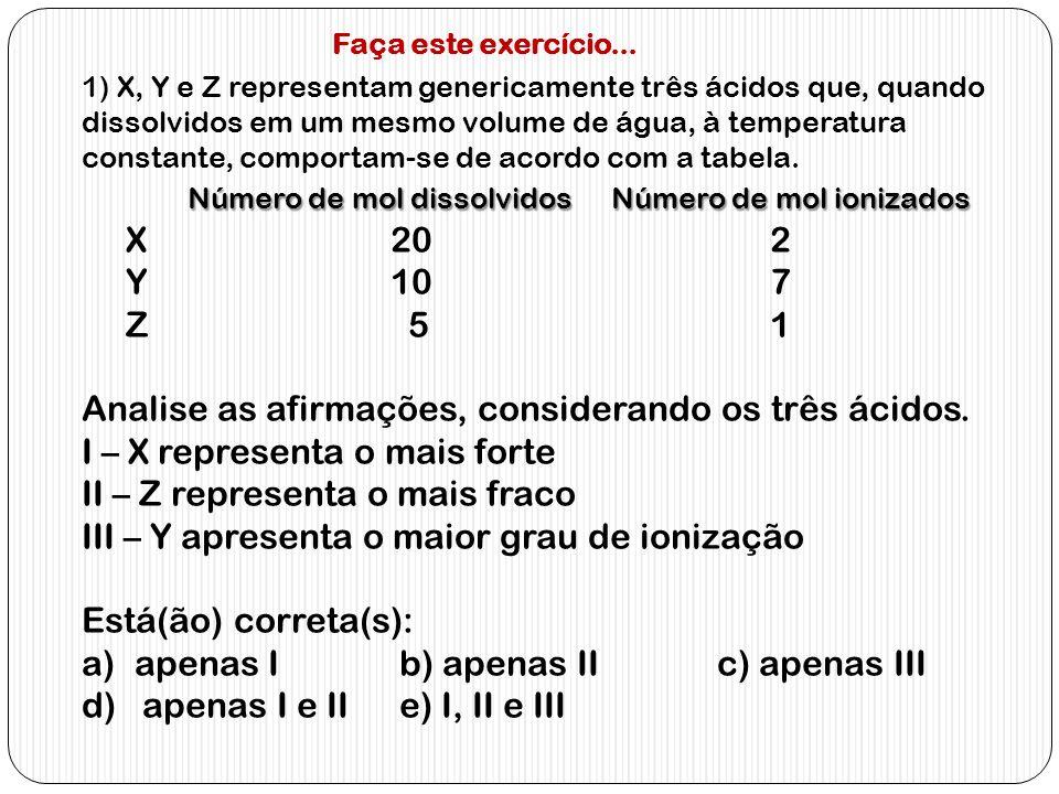 Número de mol dissolvidos Número de mol ionizados X 20 2 Y 10 7 Z 5 1